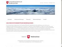 zukunft-und-innovation.de