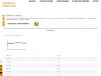 edelmetall-verkaufen.de