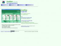 Grafstat.de