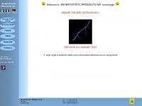 2m-antistatic.ch Webseite Vorschau