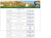 2wf.de Webseite Vorschau
