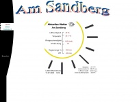 am-sandberg.de Webseite Vorschau