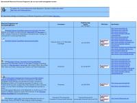 mb-downloads.de