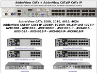 Adderview-catx.at