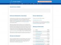 browser-statistik.de Webseite Vorschau