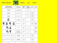 designspecht.de Thumbnail