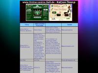 online-casino.5w5.de