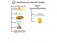 sport.uni-goettingen.de