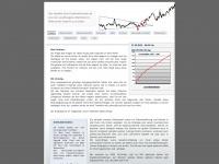 dreieck-trading.de