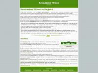 infosysteme-vitrinen.de