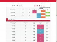 werweiss.net
