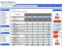 website-hoster.eu