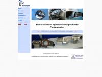 Its-technologies.de