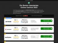 gamblersland.com