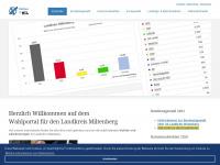 wahlen-in-mil.de