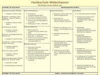 hunteschule.de