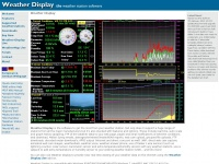 weather-display.com