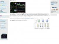 weather-display.de