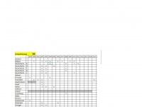 2-euros.de Thumbnail