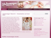stubenwagen-vergleich.com