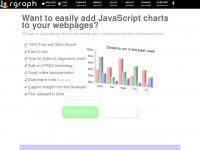rgraph.net