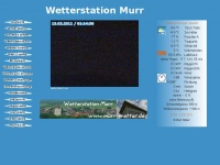 murr-wetter.de