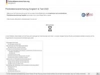 risikoversicherung.net