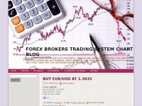 forex.to