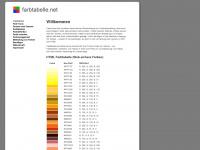 farbtabelle.net