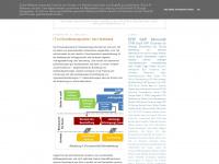 i2s-erp.blogspot.com Webseite Vorschau