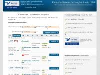 kleinkredit.com