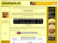 Goldpreis-euro.de
