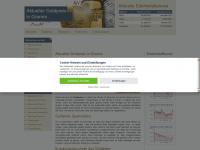 goldpreis-in-gramm.de