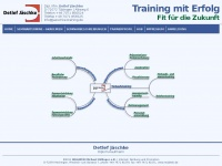 jaeschke-training.de