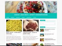 dietadukan.pl