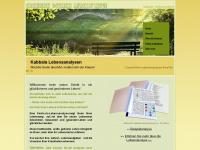 kabbala-lebensanalysen.com