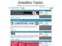 greedbox.com