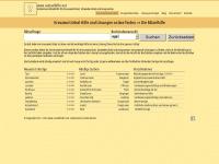 Raetselhilfe.net