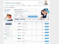 festgeld-zinsen-vergleich.net