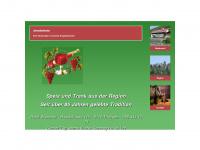 wygaertli-thalheim.ch