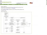 rhinosinusitis.de