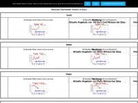 goldkurs.com