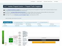 prepaidvergleich.com