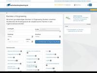 bachelorofengineering.de