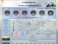 kirchberg-wetter.de Webseite Vorschau