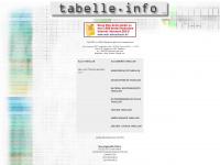 tabelle.info