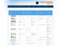 filmflatratevergleich.com