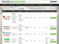 onlinebuchhaltung.net