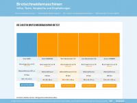 brotschneidemaschine-vergleich.de