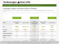 laubsauger-test.info
